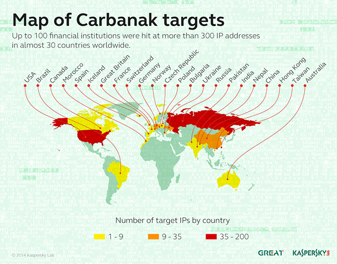Geographical distribution of targets according to C2 data (image by Kaspersky Lab)