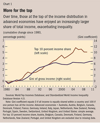 image from www.imf.org