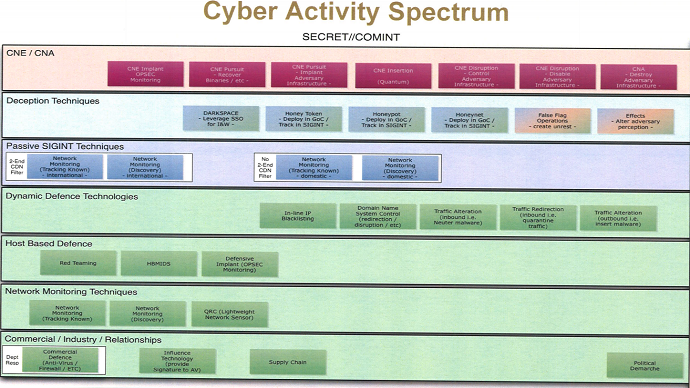 A still from a CSE presentation obtained by CBC News