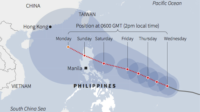 Map showing forecast and potential path of Super Typhoon Maysak (Reuters)
