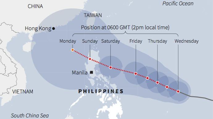 Breathtaking views of super-typhoon Maysak from space (PHOTO)