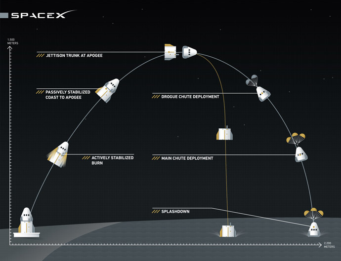 Image from spacex.com