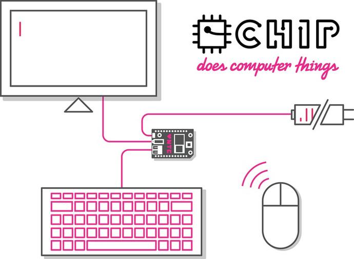 image from www.kickstarter.com