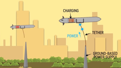 Droning on forever? Boeing patents UAV that could fly indefinitely, recharge in mid-air