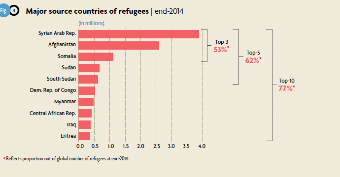 image from www.unhcr.org