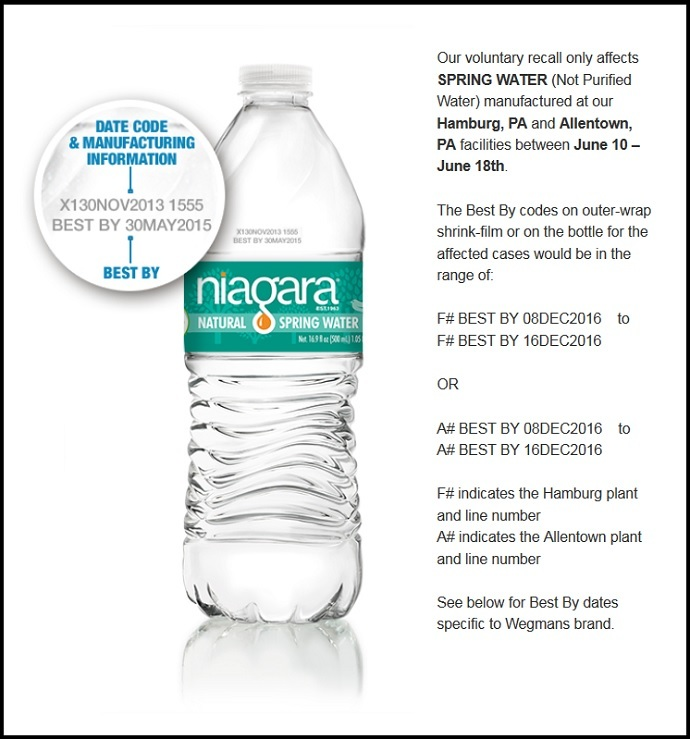 from .niagarawater.com