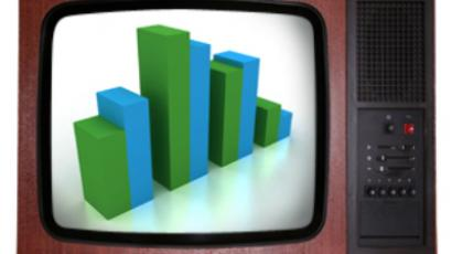 M.video posts FY 2009 net profit of 783 million Roubles