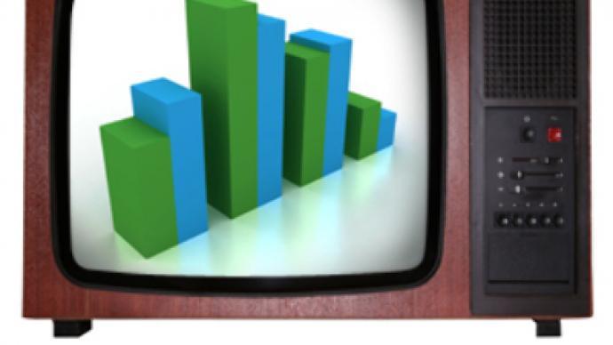 CTC Media posts 2Q 2009 Net profit of $30.3 million