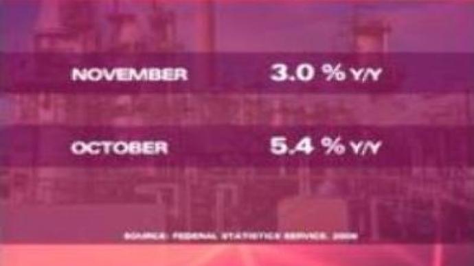 Decrease in industrial output perplex analysts