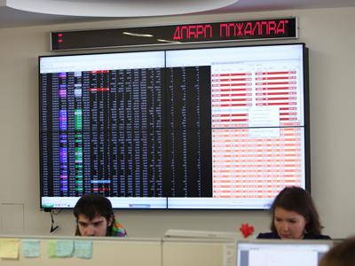 Market Buzz: Markets remain optimistic