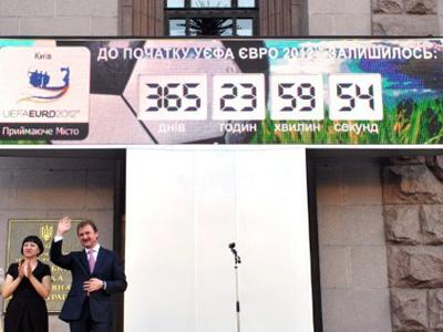 Euro 2012: Accommodation price gouging may keep fans away