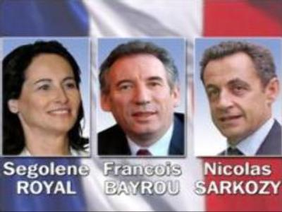 French presidential race begins