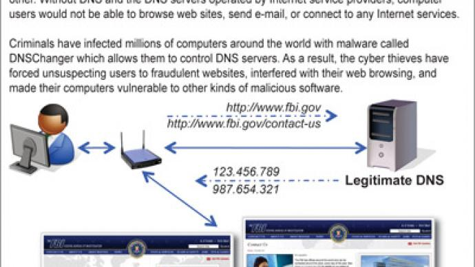 Internet D-Day: FBI unplugs thousands of malware victims