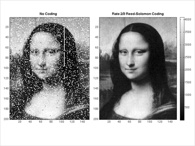 NASA tests laser communications by sending Mona Lisa to space