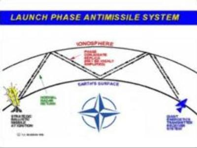 Russian parliamentarians disprove NATO's actions