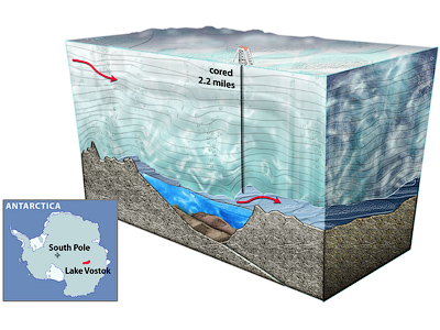 Millions-yr-old secrets: RT at Lake Vostok drilling (EXCLUSIVE VIDEO)