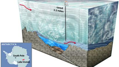 'Lost World' reached: 20 million yr old Antarctic lake 'drilled'