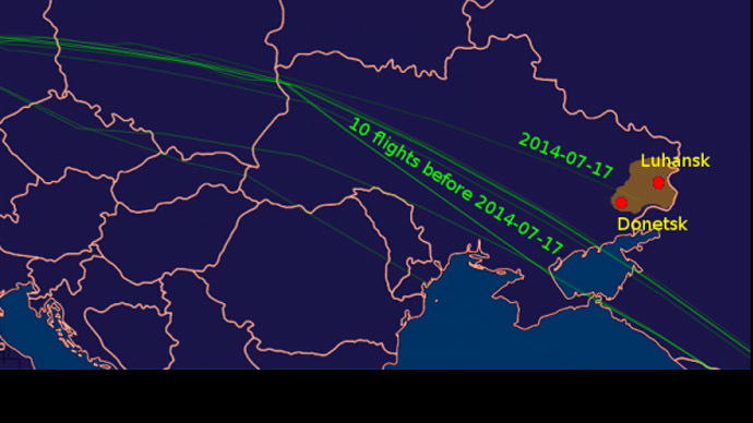 Source: screenshot images from FlightAware.com compiled by from Vagelis Karmiros who collated all the recent MH-17 flight paths as tracked by FlightAware and shows that while all ten most recent paths pass safely well south of the Donetsk region, and cross the zone above the Sea of Azov, it was only July 17 MH17 tragic flight that passed straight overhead Donetsk.