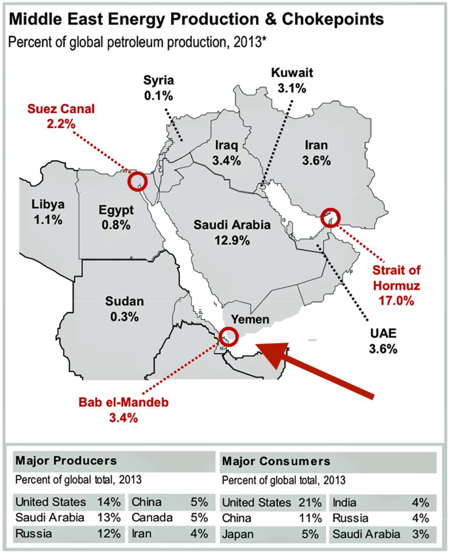 Les rebelles yéménites se préparent à fermer le détroit de Bab-el-Mandeb