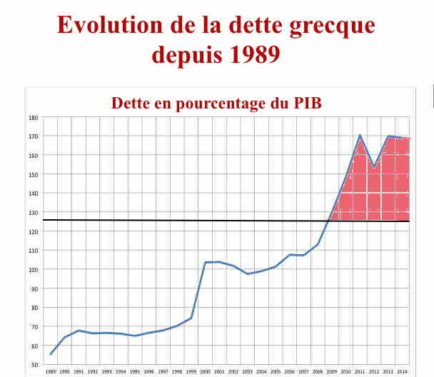 Jacques Sapir : un défaut européen