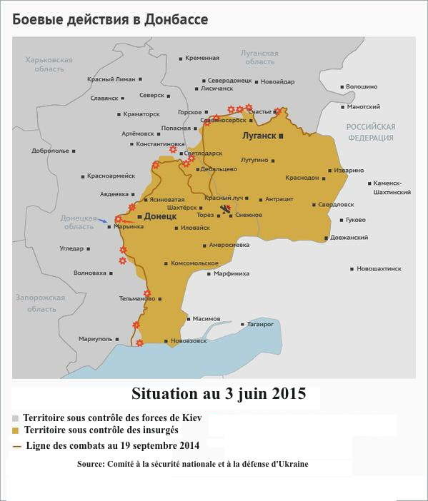 Actions militaires à Donbass