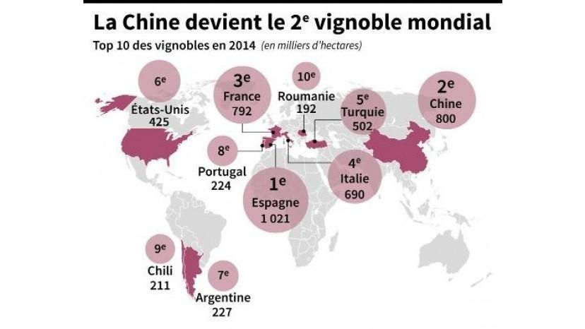 Les  vignobles du monde en 2014