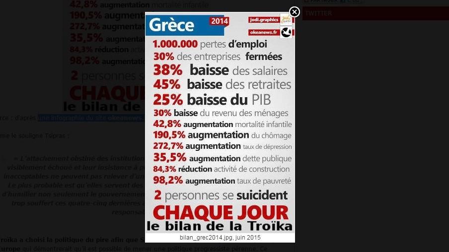 Le bilan grec