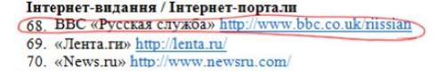 La liste noire des medias interdits de séjour en Ukraine
