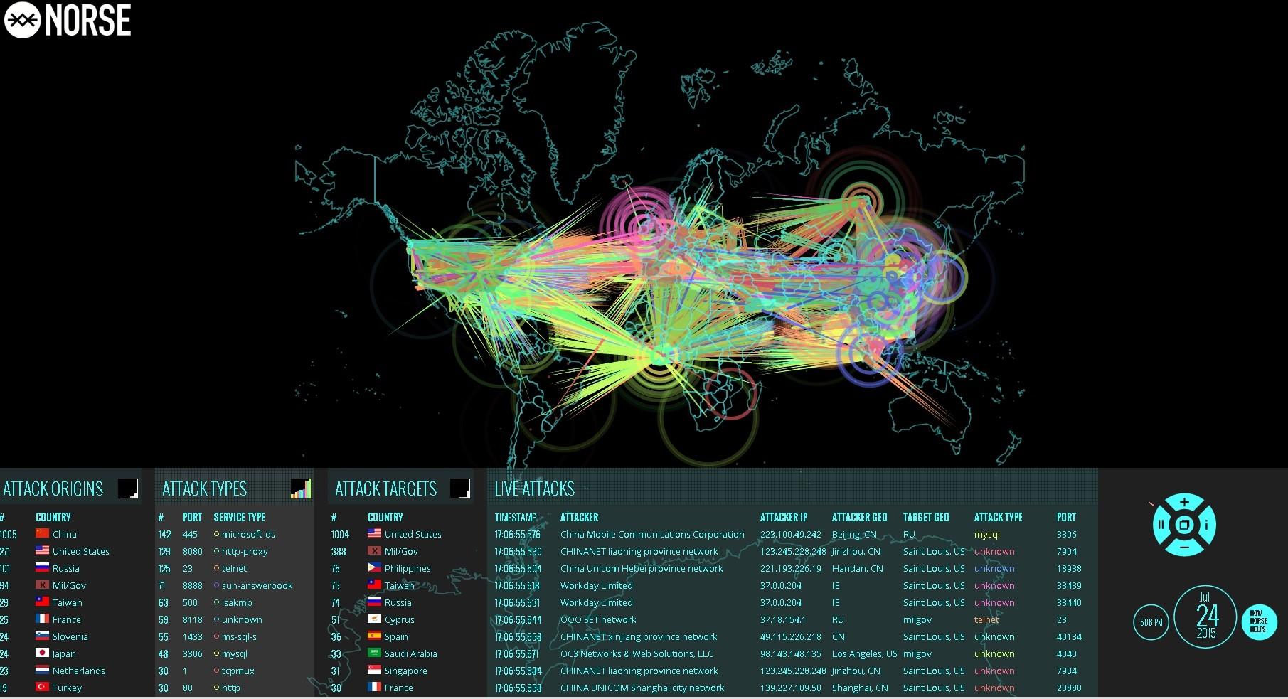 Cyber-attaques dans le monde en temps réél
