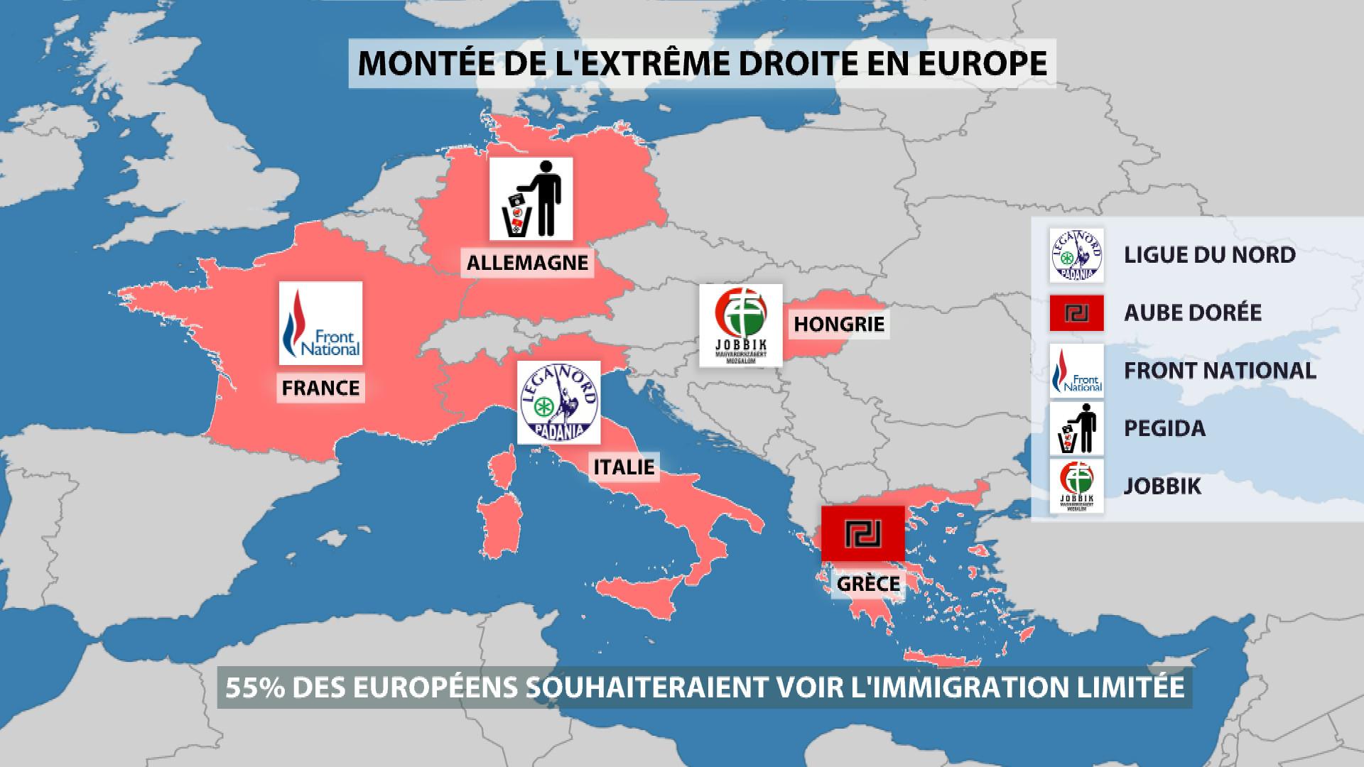 Montée de l'extrême droite en Europe