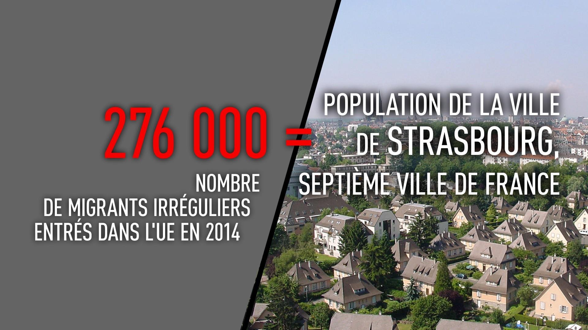 Le nombre de migrants entrés dans l'UE en 2014 comparé à la population de la ville de Strasbourg