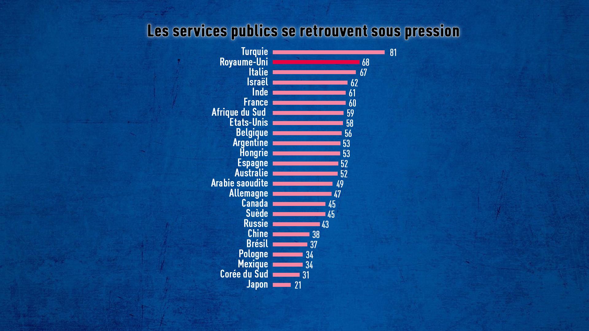 Trop de migrants: ce que pensent vraiment les populations des pays développés