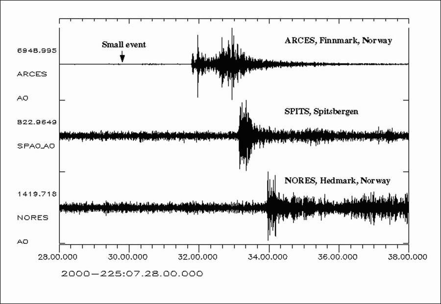 Un graphique de l'Institut de sismologie norvégien montre des explosions dans la zone de naufrage du Koursk, enregistrées par trois stations de surveillance