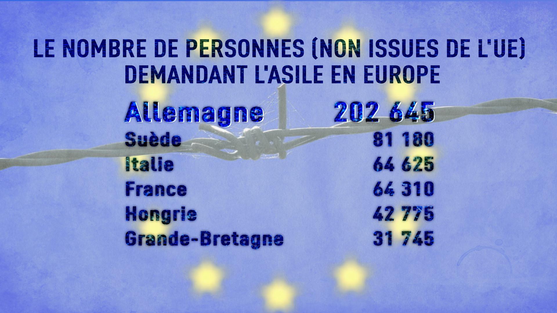 Source : Eurostat