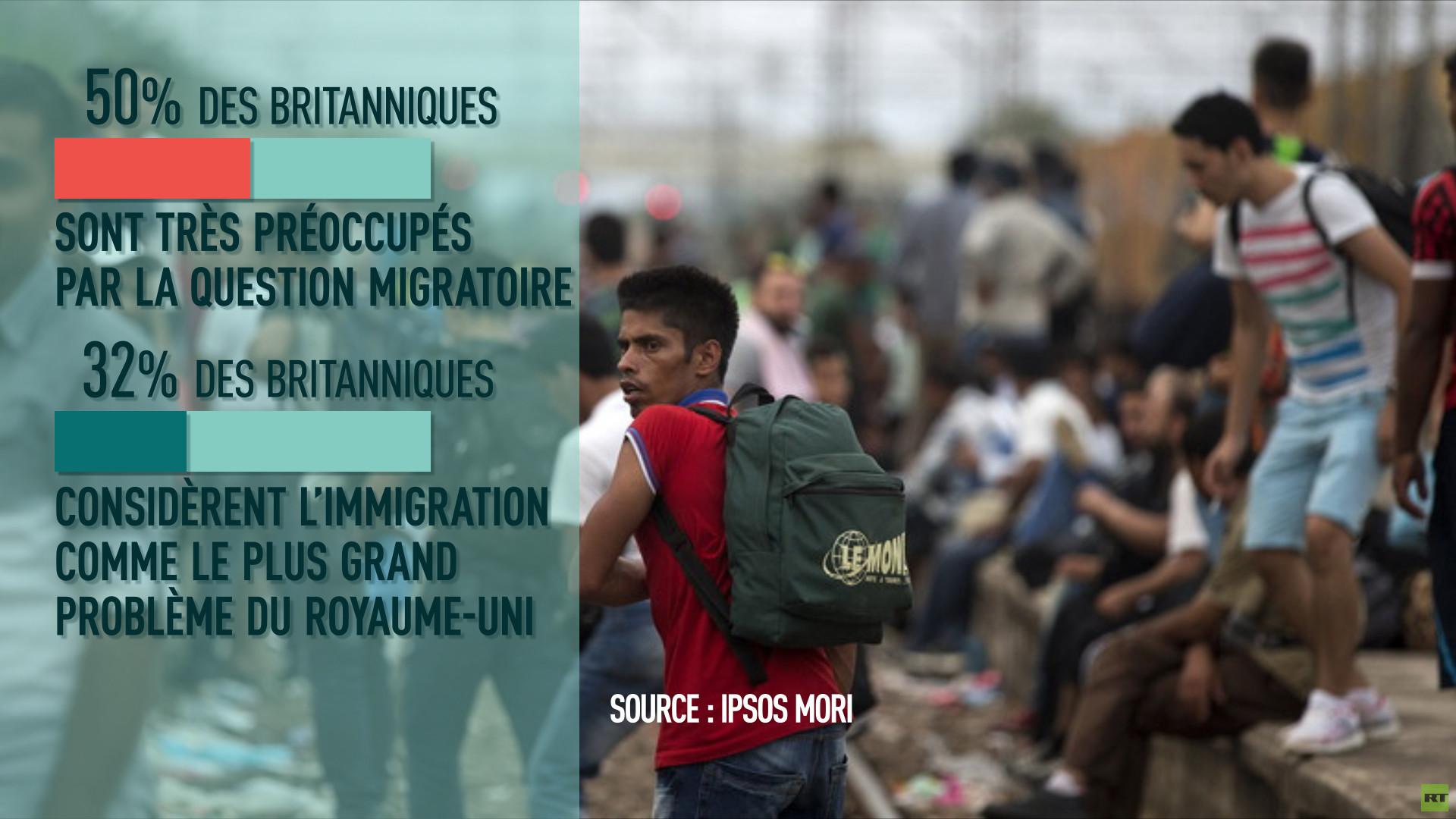 Royaume-Uni : la forte immigration devient un vrai casse-tête pour les autorités