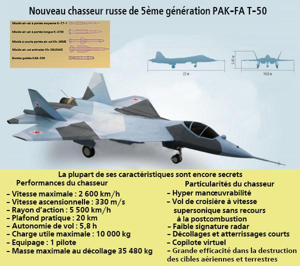 Salon aéronautique MAKS : présentation exceptionnelle de l'avion de combat russe PAK-FA T-50 (VIDEO)