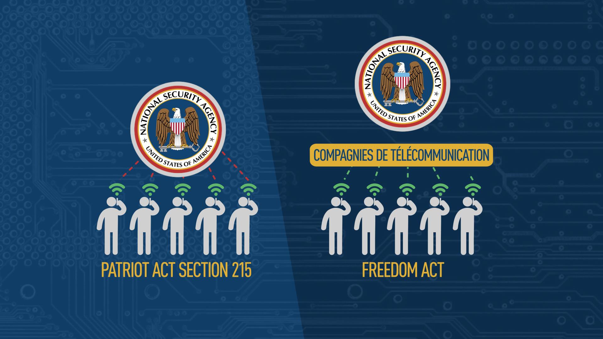 Une cour d'appel américaine soutient la surveillance massive des données téléphoniques de la NSA