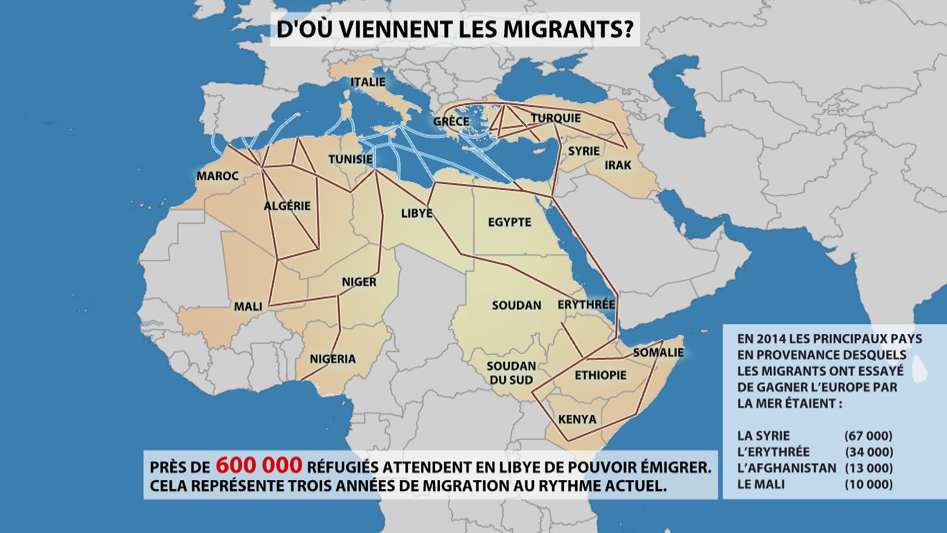 D'où viennent les migrants?