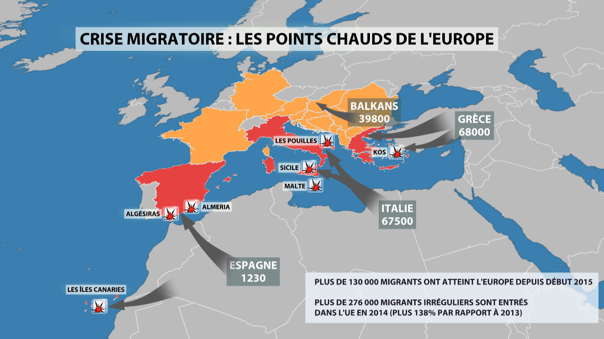 Les points sensibles de l'Europe