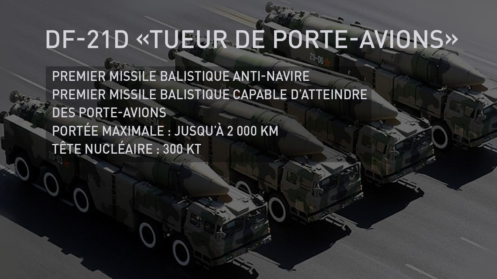 Le missile ballistique DF-21D