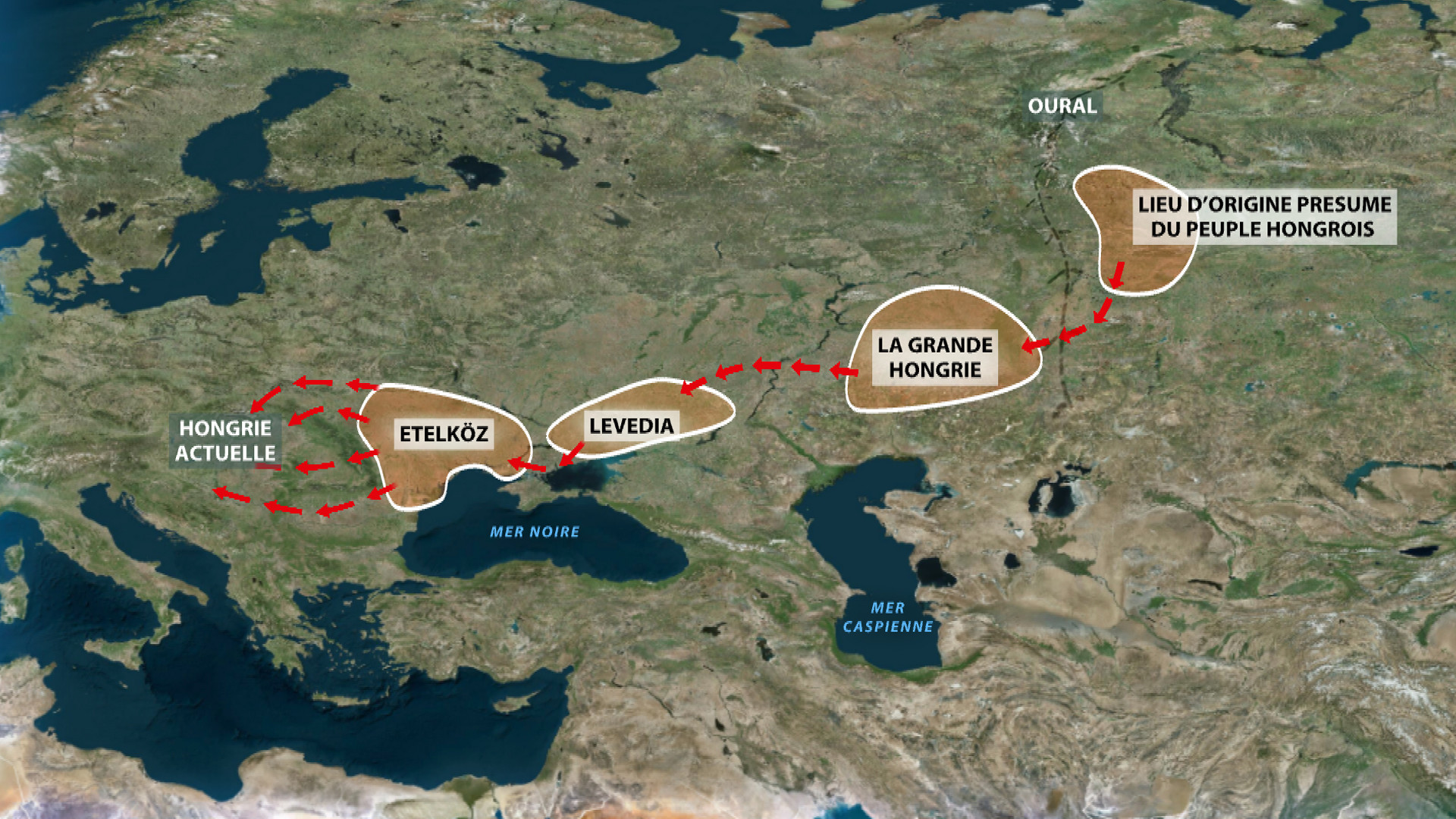 La migration des Hongrois
