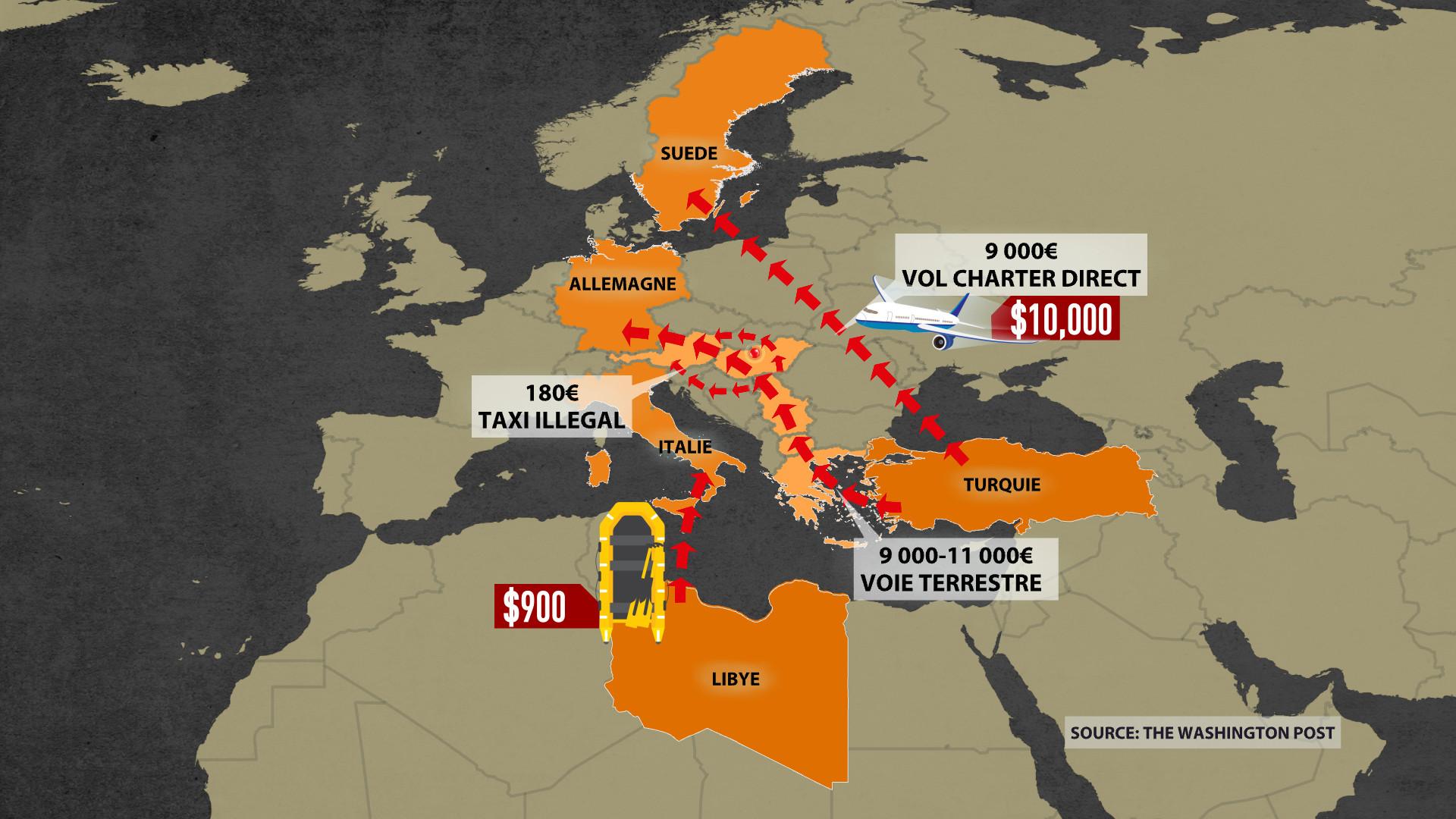 Les moyens d'atteindre l'Europe
