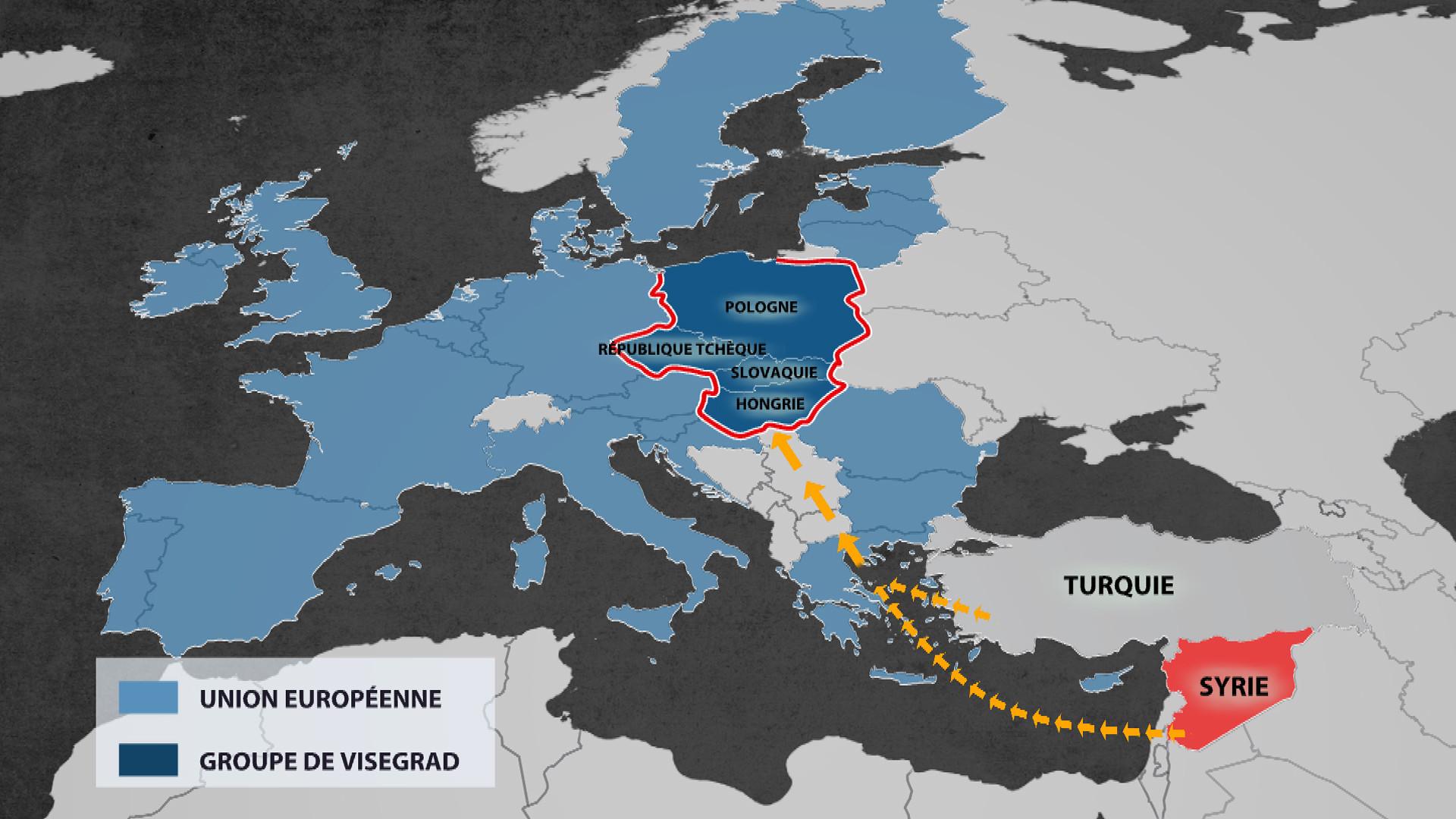 Route des migrants et le groupe de Visegrad