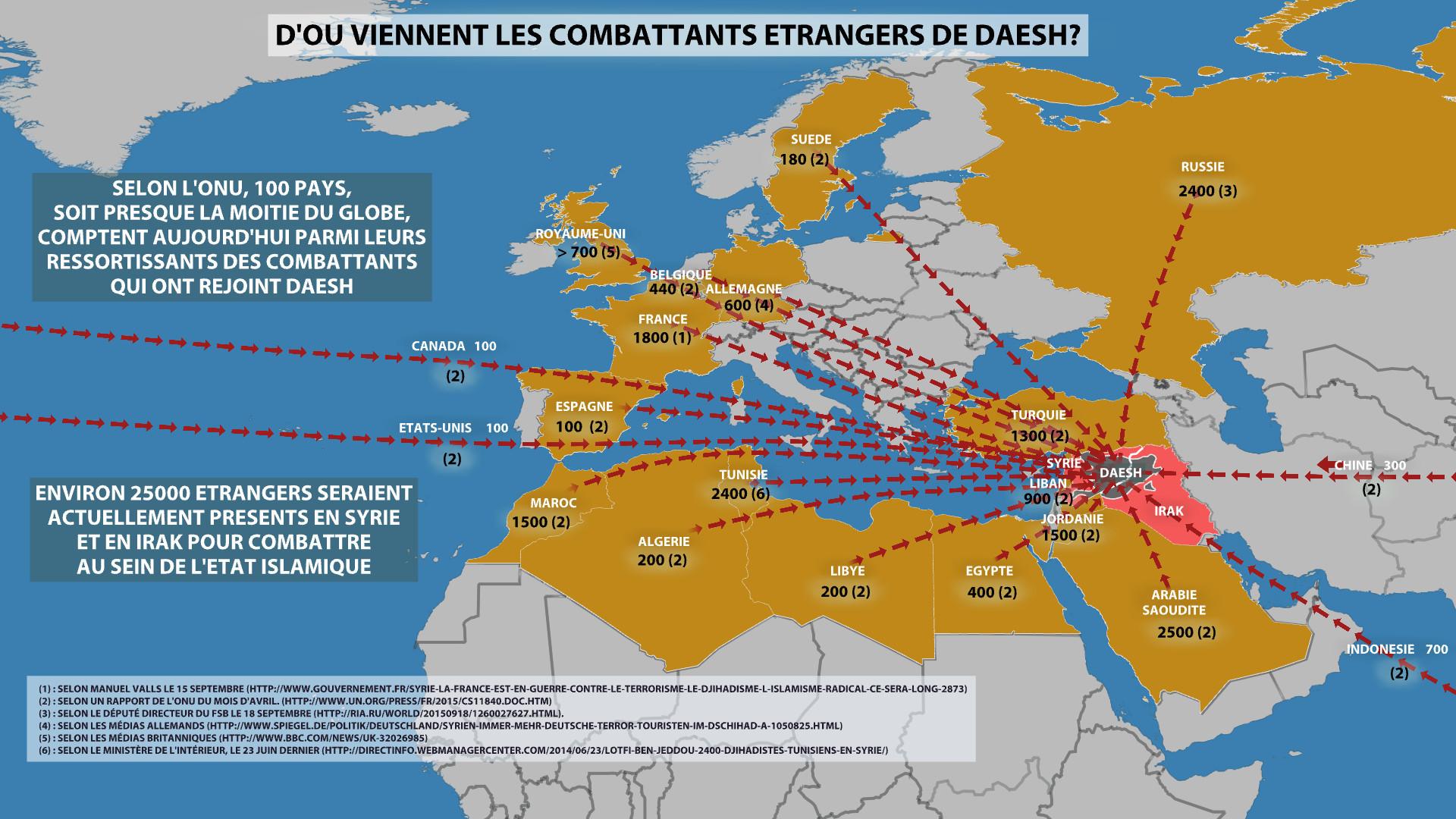D'où viennent les 25 000 étrangers qui se battent dans les rangs de Daesh ?