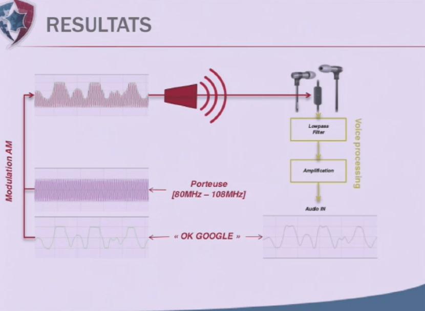 De «gentils hackers» français peuvent mener Siri et Google Voice en bateau grâce à des ondes radio