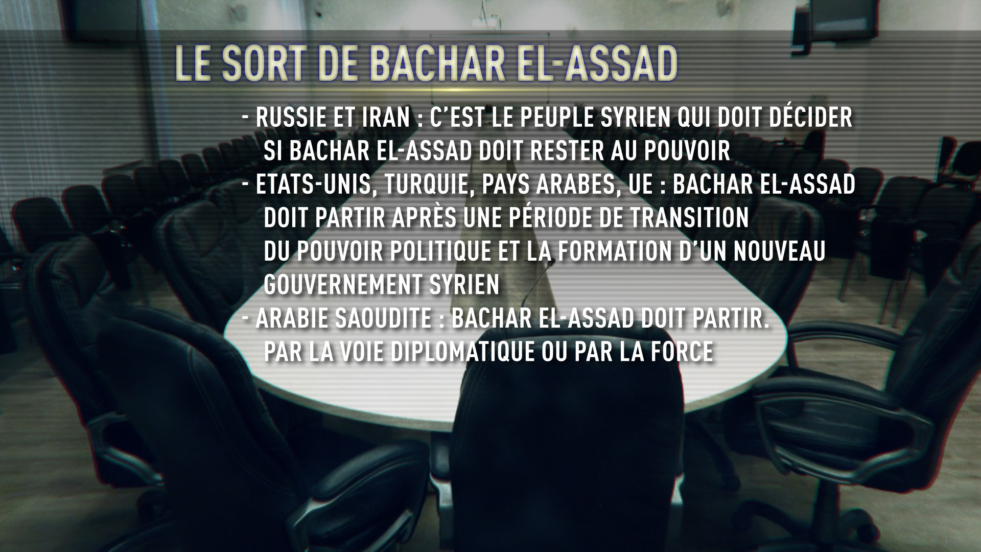Le sort de Bachar el-Assad