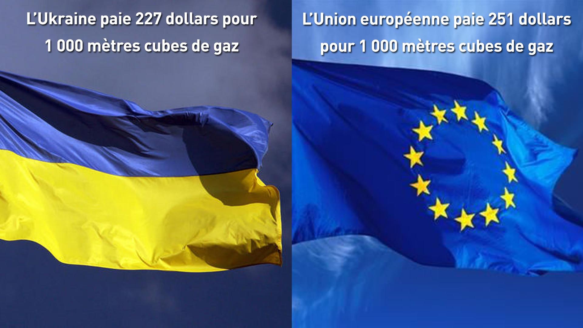 Le ministre russe de l'Energie : Kiev n'a pas encore payé son gaz pour le mois de décembre