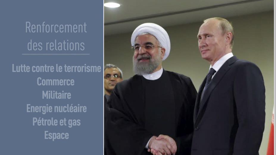 Syrie, gaz, nucléaire, la visite de Poutine à Téhéran, porteuse de multiples espoirs