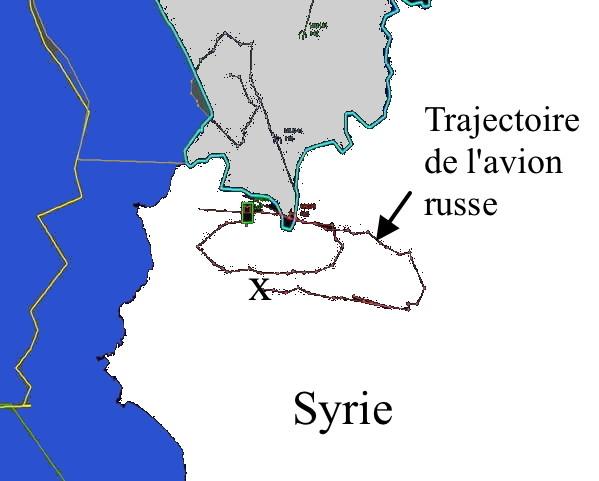 Russie-Turquie