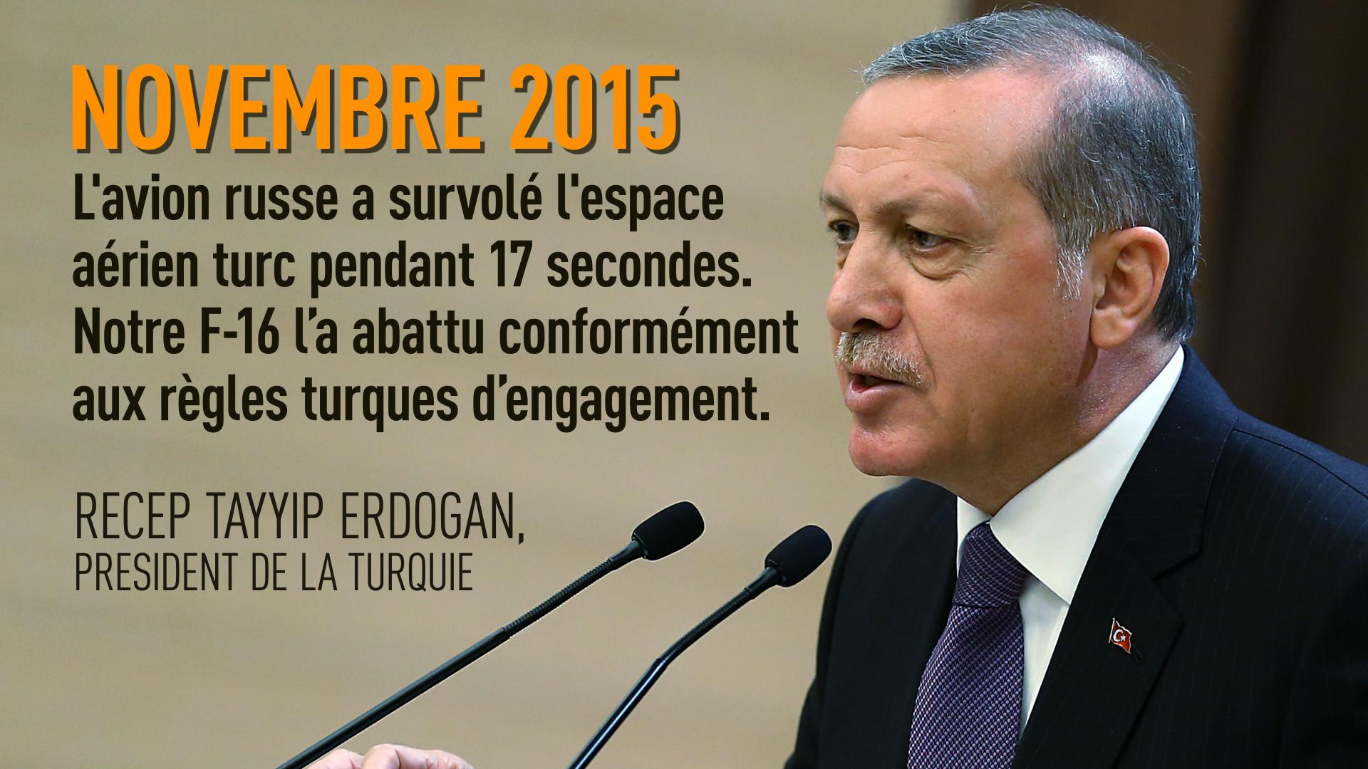 En cas de violation de votre espace aérien, quand c'est la faute de la Turquie ça ne compte pas